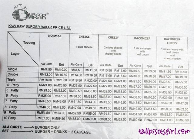 Price List of Burger Kaw Kaw