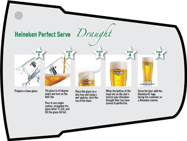 Heineken Pouring Ritual
