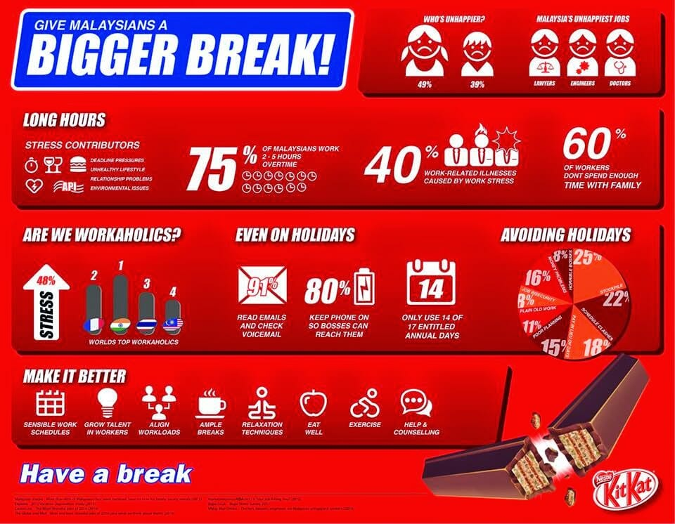 Why You and I Need a #BiggerBreak! 2